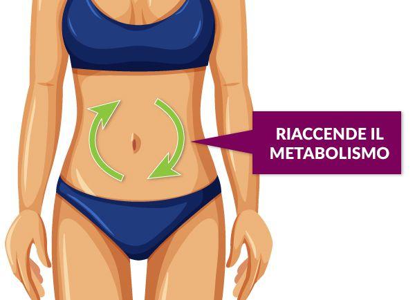 riaccende il metabolismo